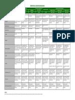 Spesifikasi UMUM Bangunan Semester I 2016