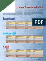 Missão Virtual na América do Sul
