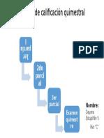 Método de calificación quimestral.pptx