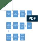 ciclo diario de iñaki.pptx