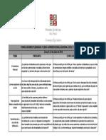 Conclusiones Plenarias - Pleno Jurisdiccional Nacional Civil y Procesal Civil