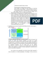 Examen Final de Curso de Sistemas de Gestión Publico Privada