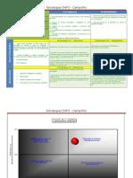 Estrategias Dafo Campofrio2 (1)