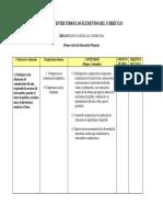 Currículo Lengua castellana y literatura