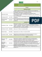 Legislacao Agrotoxicos 03-02-2016