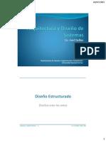 21. AyDS - Diseño Estructurado