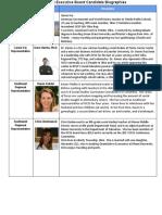 2017 Ocs s Executive Board Candidates