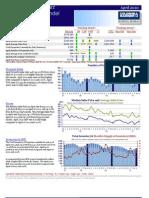 Anne Arundel – March Market Report