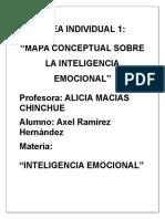 Ramirez Hernandez S1 TI1mapaconceptualsobrelainteligenciaemocional