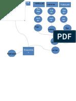 DiagramaDe Operación