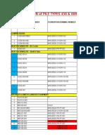 Piles Schedule