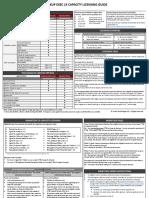 Backup Exec Capacity Licensing Guide