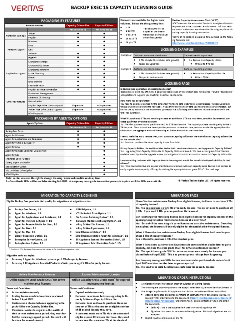 Symantec backup exec 2014 licensing guide.