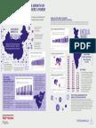 India China Polymer Growth
