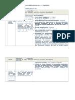 1 Anexa 1 Criteriile de Verificare a Conformitatii Administrative Si a Eligibilitatii