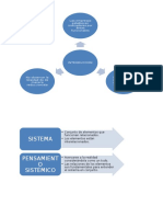 MAPAS MENTALES sistemas de producción