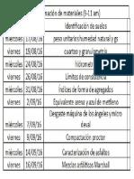 Cronograma de laboratorios - Materiales de contrucción