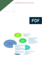 2.Mapa Conceptual