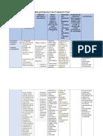 Tabla Participacion Fase Evaluacion Final (2)