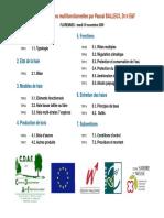 Valorisation Haies Multifonctionnelles Florennes Cdaf