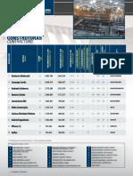 2009_construtoras.pdf