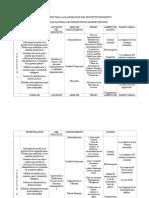 Lineamientos Para La Elaboracion Del Proyecto Form