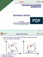 Sesión 3 - Motores a Pistón