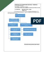 Guia de Actividades de Las Asignaturas de Ética y Bioetica