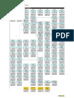 [DC,Nil,RJ,SG] Química (Integrado) 2012 Fluxograma