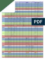 5 Edicion Grupos de Procesos