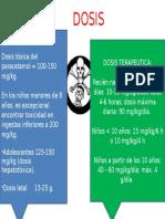 Dosis Toxica y Terapeutica del paracetamol