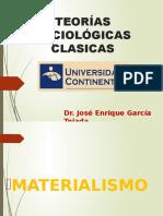 TEORIAS SOCIOLOGICAS CLASICAS