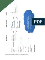 Case Studies Diagram