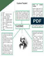 Gustave Flaubert.docx