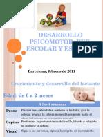 Psicomotricidad. 0 a 6 Años