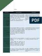 9 Ps´ TICI.docx