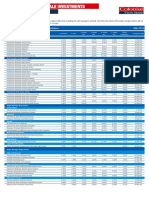 FCW Invest Perf 0716