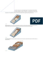 Types of Landslides.docx