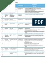 unit 2 schedule - mental health