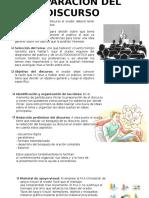 Preparación Del Discurso (1)