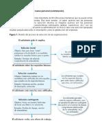Política de vinculación del nuevo personal (contratación).