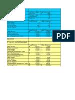 Build a Spreadsheet 05-66