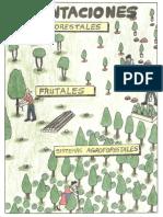 Manual del Machete Verde - Plantaciones forestales frutales