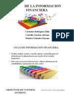 Ciclo de Informacion Financiera