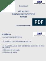Aula 01-09-15 Graficos Estatisticos