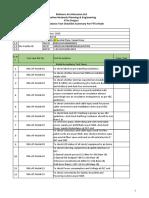Atp Check List_dlhi1602