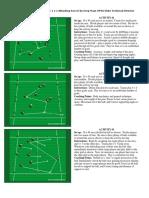 4v4 Attacking Soccer