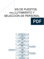 Flujograma de Seleccion.