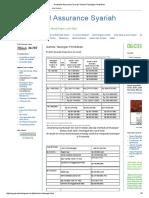 Prudential Assurance Syariah_ Ilustrasi Tabungan Pendidikan.pdf