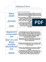 Steel Industry Glossary of Terms